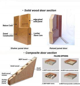 Composite-Door-Systems