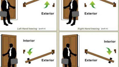 door swing
